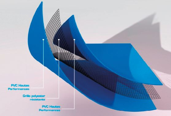 revêtement de piscine : PVC armé